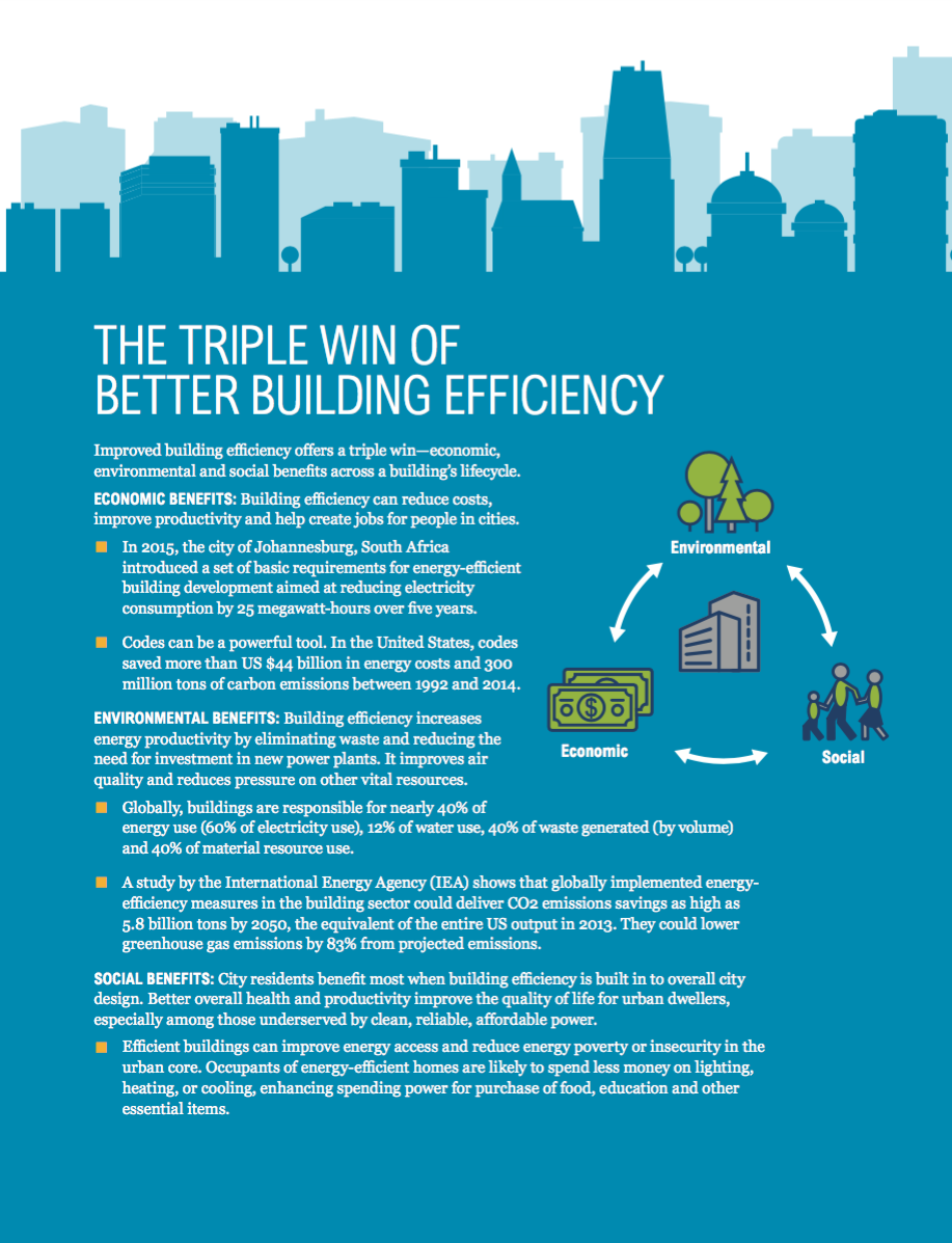 WRI Accelerating Building Efficiency brochure